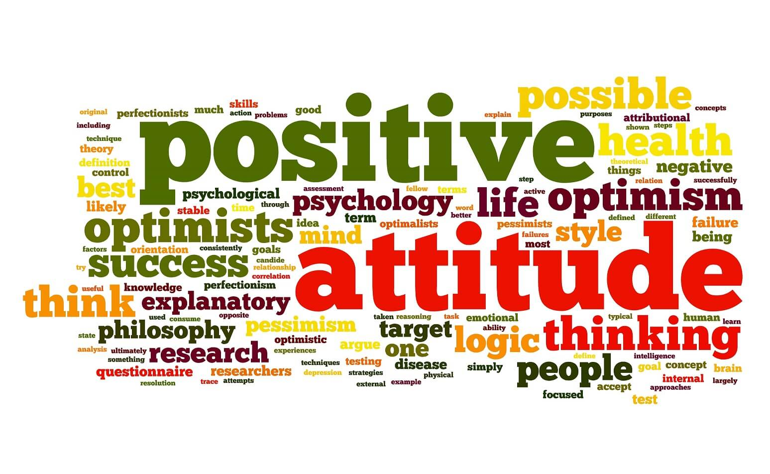 9 Reasons to Have a Positive Attitude - Self Development Journey